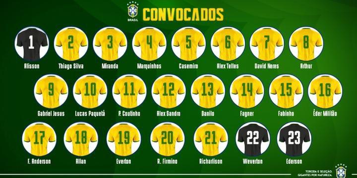 cbe9d16c9eb26 CBF divulgou a numeração dos atletas para amistosos da Seleção Brasileira