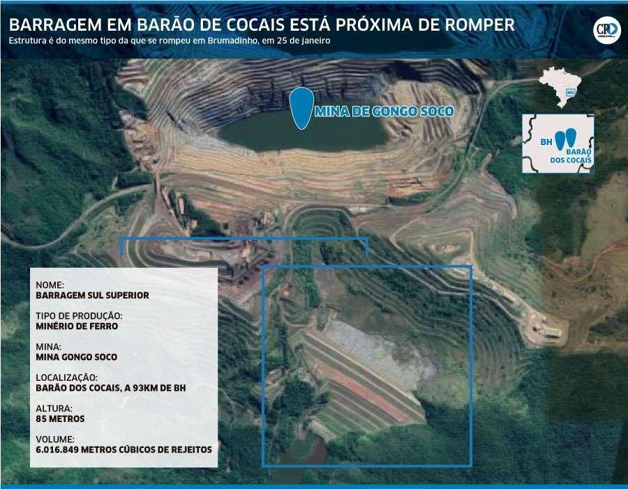 Rompimento da barragem em Barão de Cocais (MG) está próximo de ocorrer.