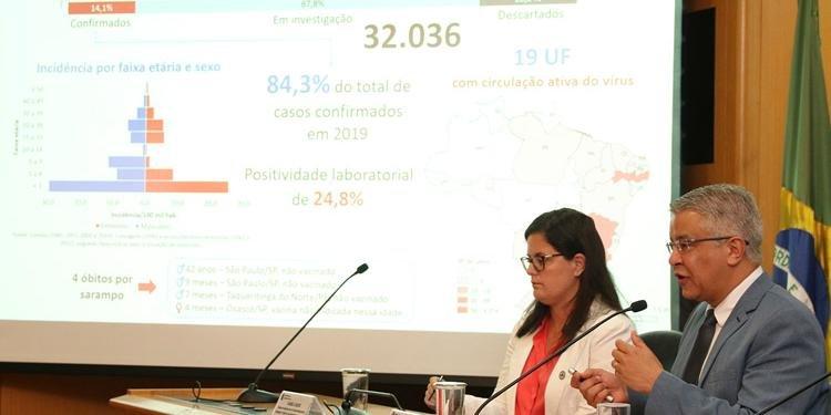 Dado integra o mais recente boletim epidemiológico do Ministério da Saúde