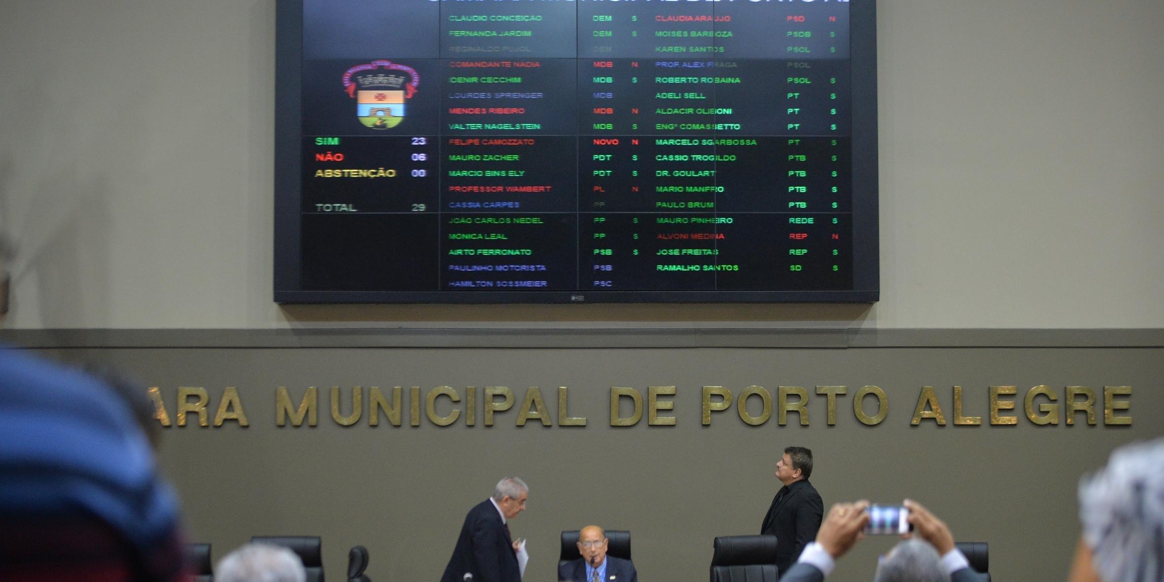 Mais de 800 candidatos disputarão uma vaga para a próxima legislatura da Câmara de Porto Alegre